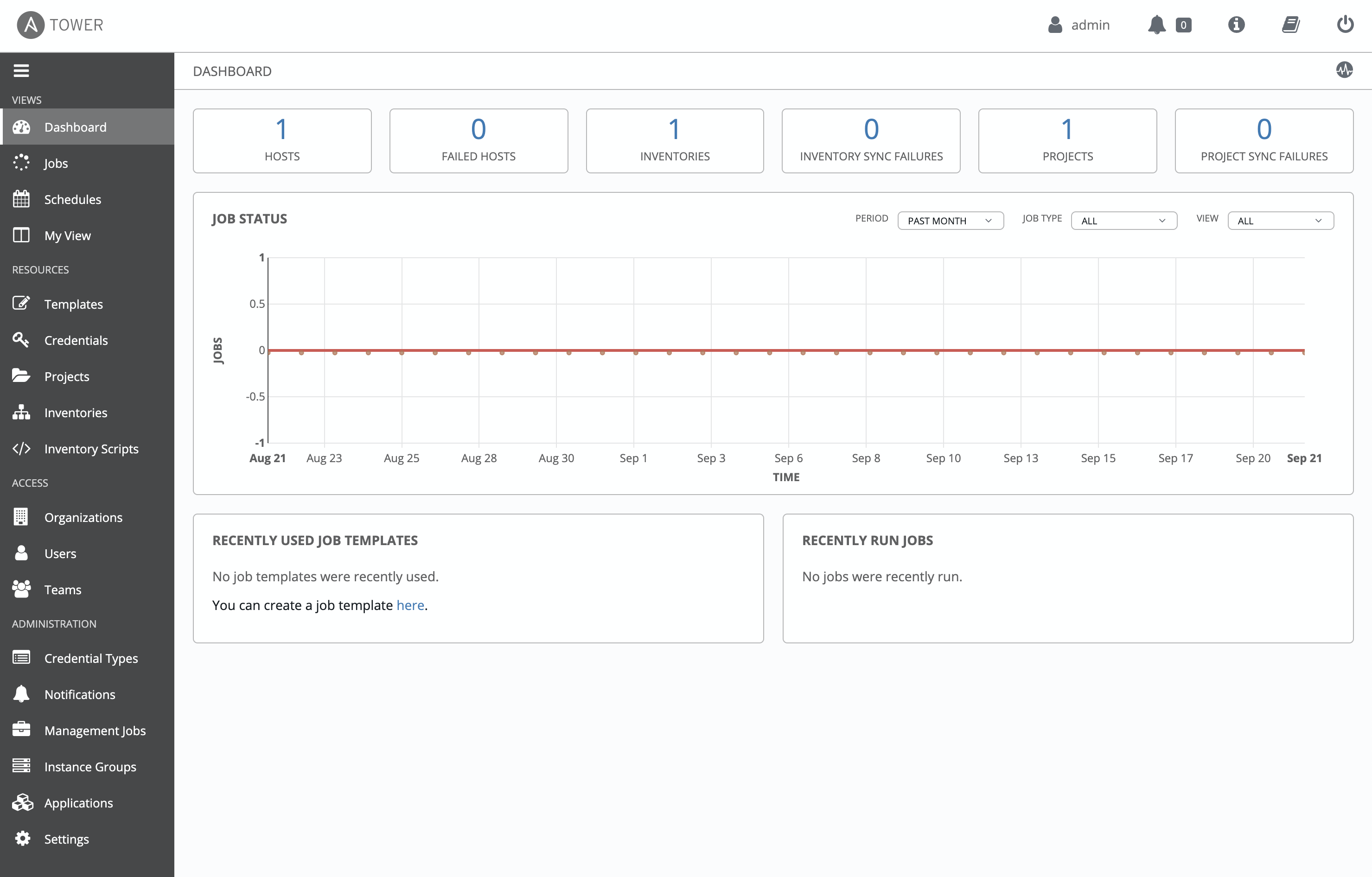 Ansible Tower in OpenShift